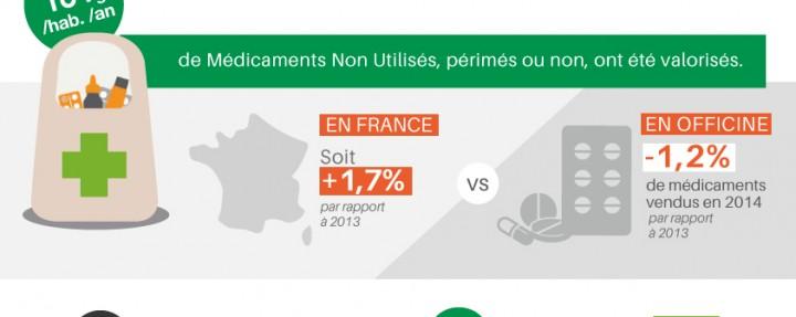 6.Infographie-chiffres-Collecte-2014