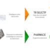 recyclage, collecte, tri,MNU, médicaments